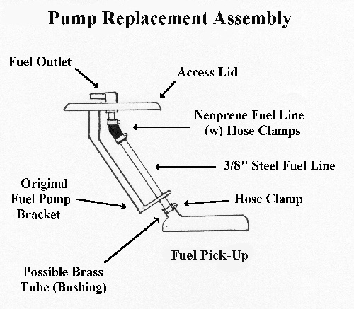 the old one energy dynamics articles rh theoldone com mikuni fuel pump assembly diagram fuel pump module assembly diagram