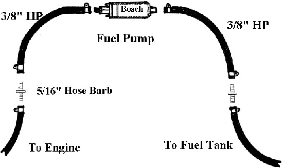 electric fuel pump installation instructions